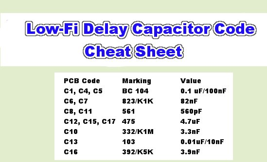 Resistors Values Chart additionally 101964379042247036 in addition Pt2399 Lo Fi Delay Assembly Instructions furthermore How To Calculate Value Of Ceramic Non together with Search. on ceramic capacitor values cheat sheet