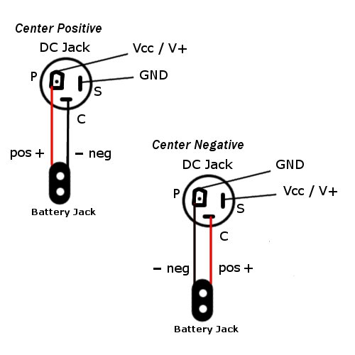 power_supplies power supplies with a 9v battery jack!! center positive or center dc power jack wiring diagram at n-0.co